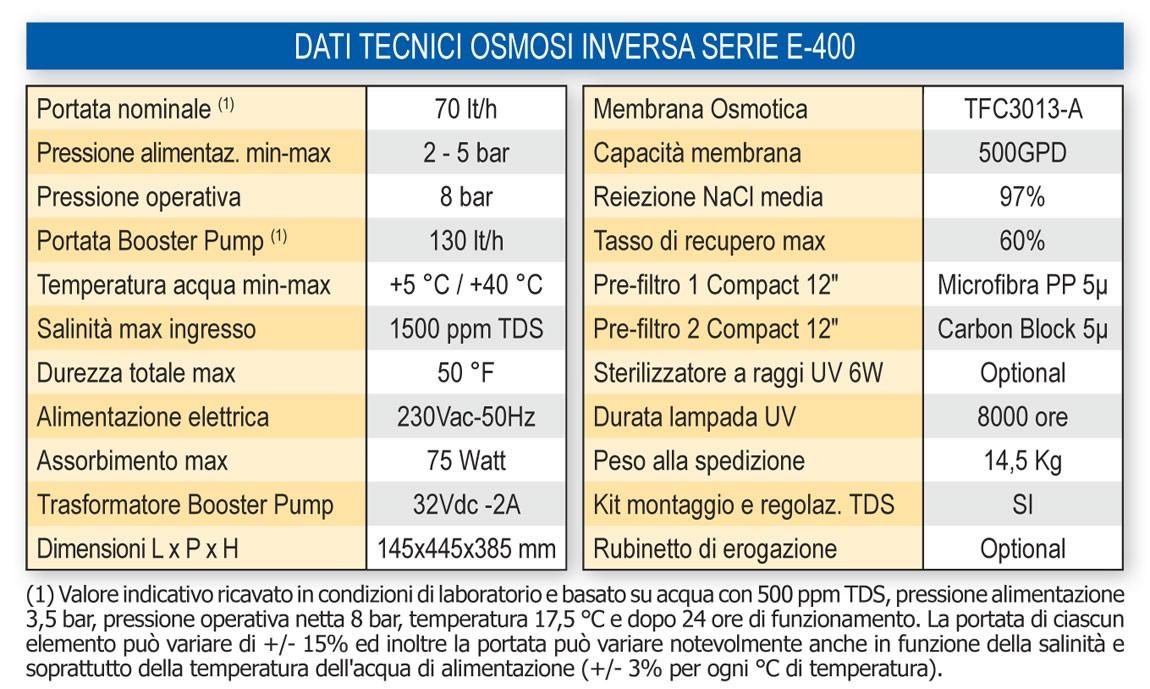 dati-tecnici-osmosi-inversa-serie-e-400.jpg